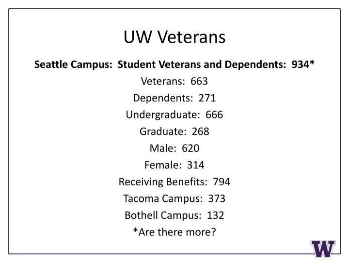 UW Veterans