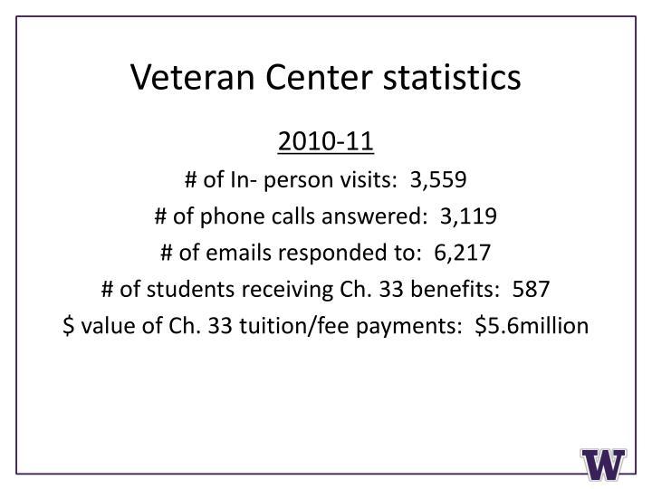 Veteran Center statistics