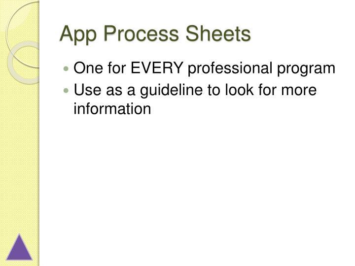 App Process Sheets