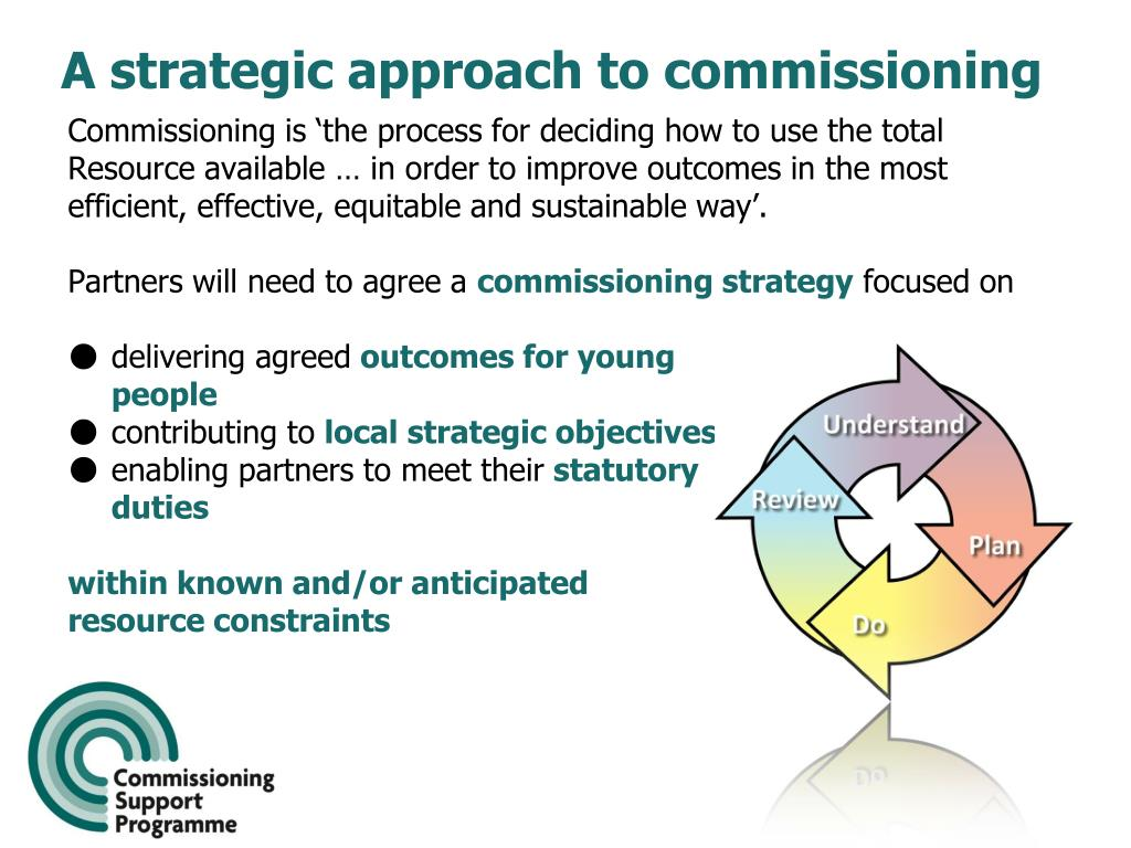 A strategic approach to commissioning