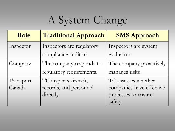 A System Change