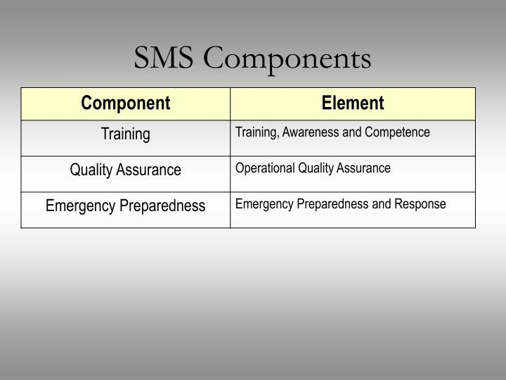 SMS Components