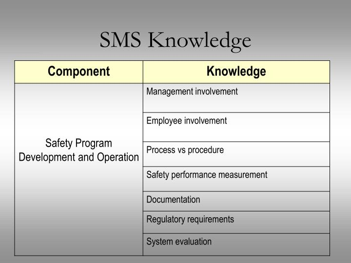SMS Knowledge