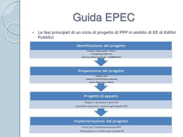 Guida EPEC