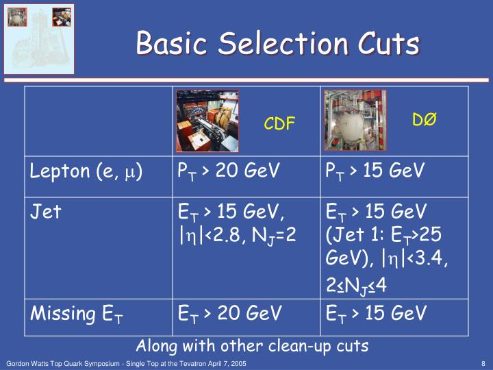 Basic Selection Cuts