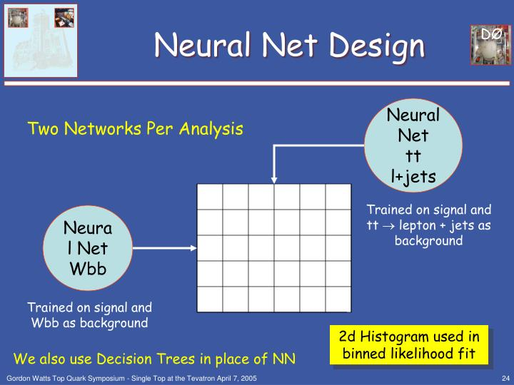 Neural Net Design