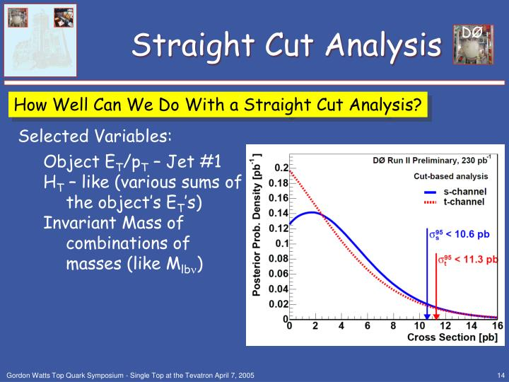Straight Cut Analysis