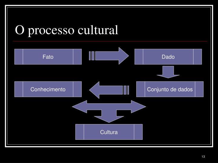 O processo cultural