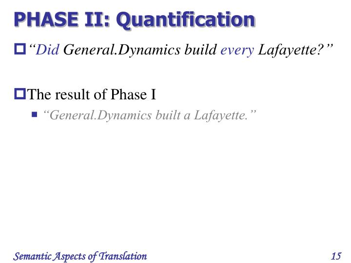 PHASE II: Quantification