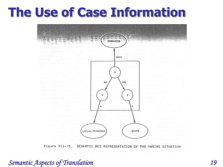 The Use of Case Information