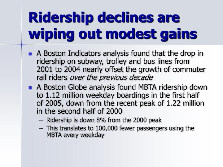 Ridership declines are wiping out modest gains