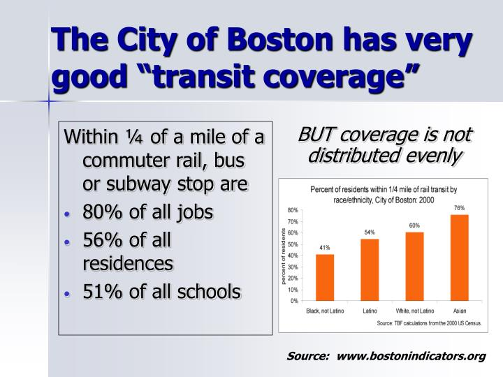 """The City of Boston has very good """"transit coverage"""""""