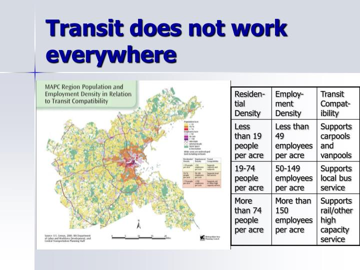 Transit does not work everywhere