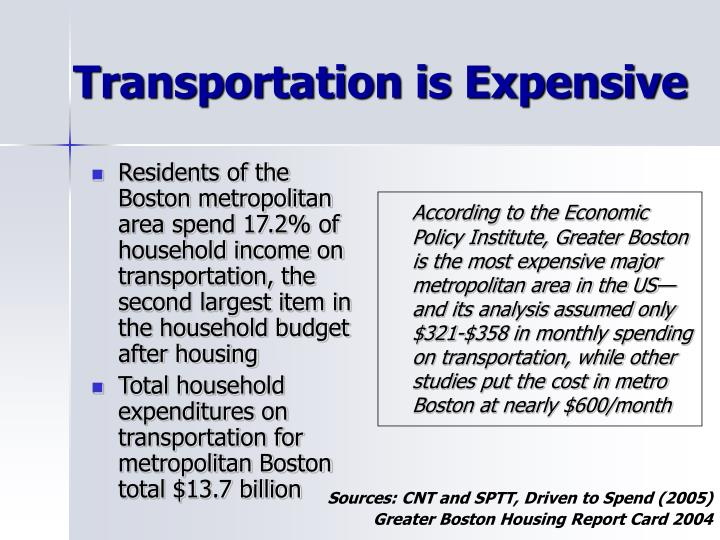 Residents of the Boston metropolitan area spend 17.2% of household income on transportation, the second largest item in the household budget after housing