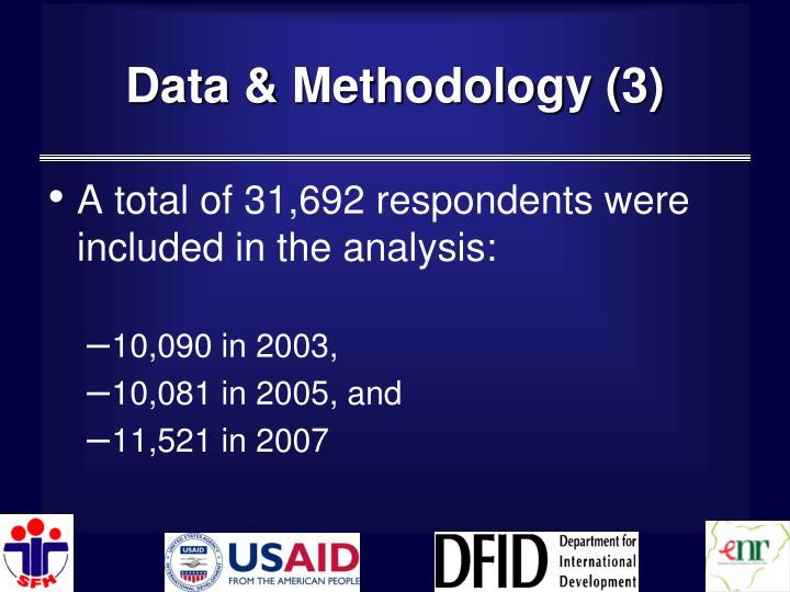 Data & Methodology (3)
