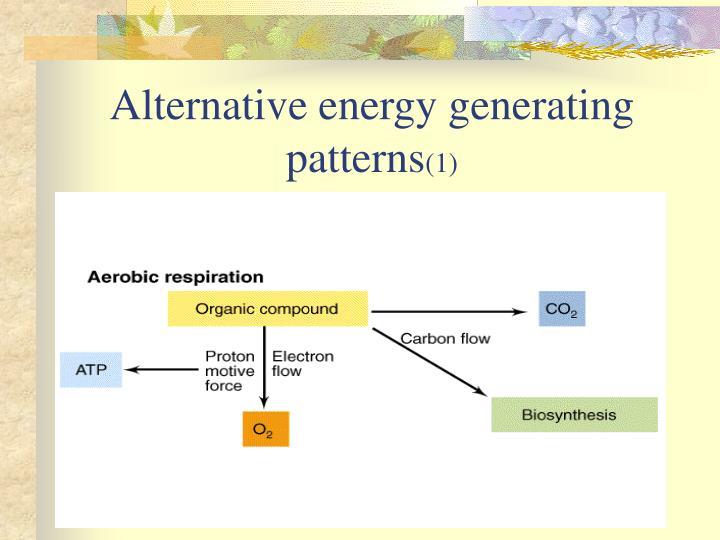 Alternative energy generating patterns