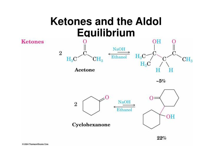 Ketones and the Aldol Equilibrium