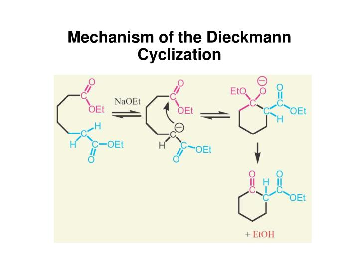 Mechanism of the Dieckmann Cyclization