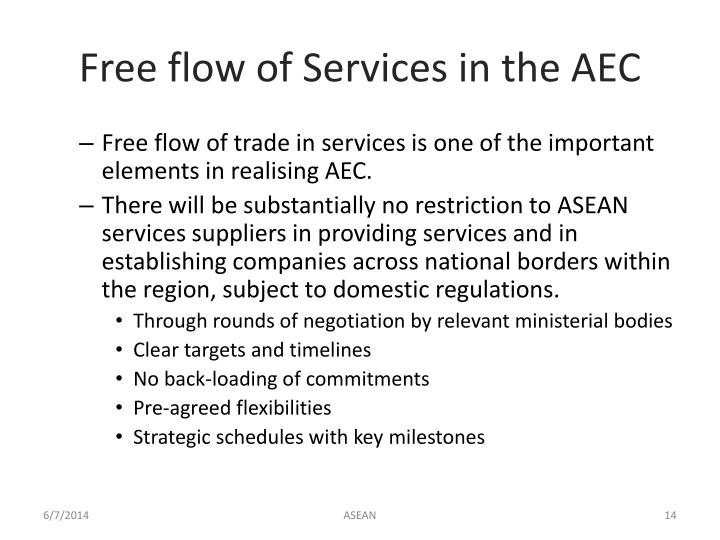 Free flow of Services in the AEC