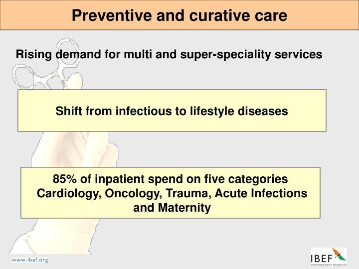 Preventive and curative care