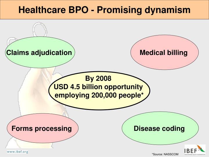 Healthcare BPO - Promising dynamism