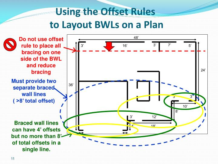 offset rules Offset rules perforating, cutting and creasing in one operation offset rules auto-offset rules auto-offset contrepartie.