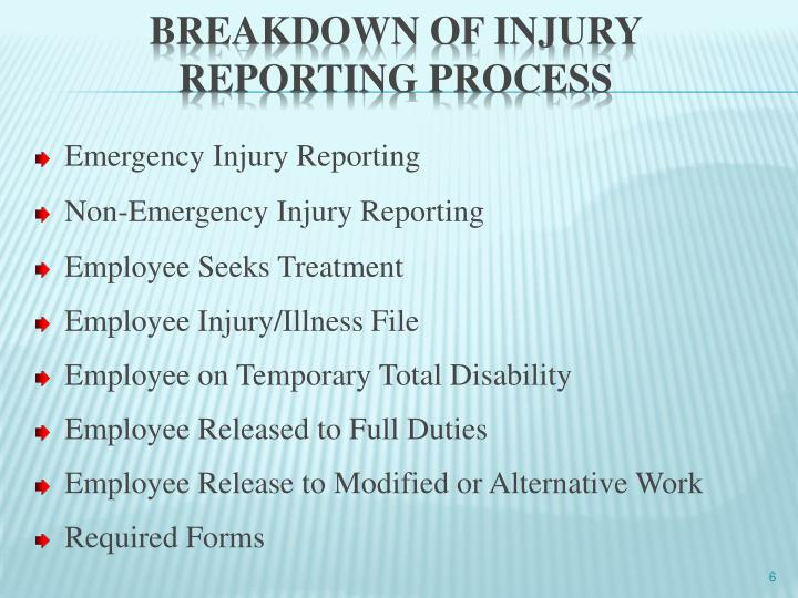 Emergency Injury Reporting