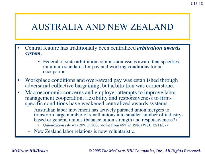 australia and new zealand relationship