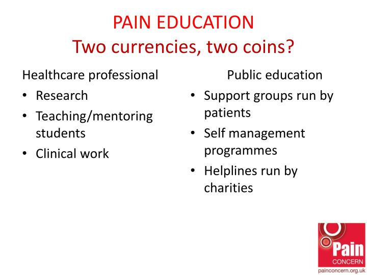 PAIN EDUCATION