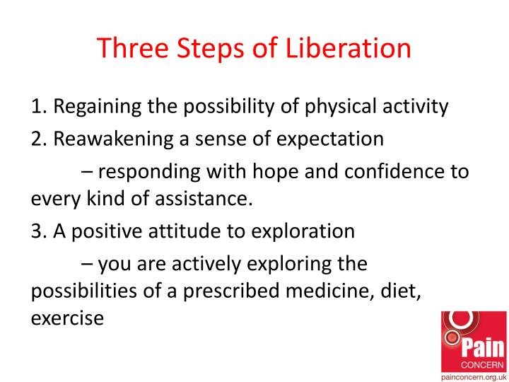 Three Steps of Liberation