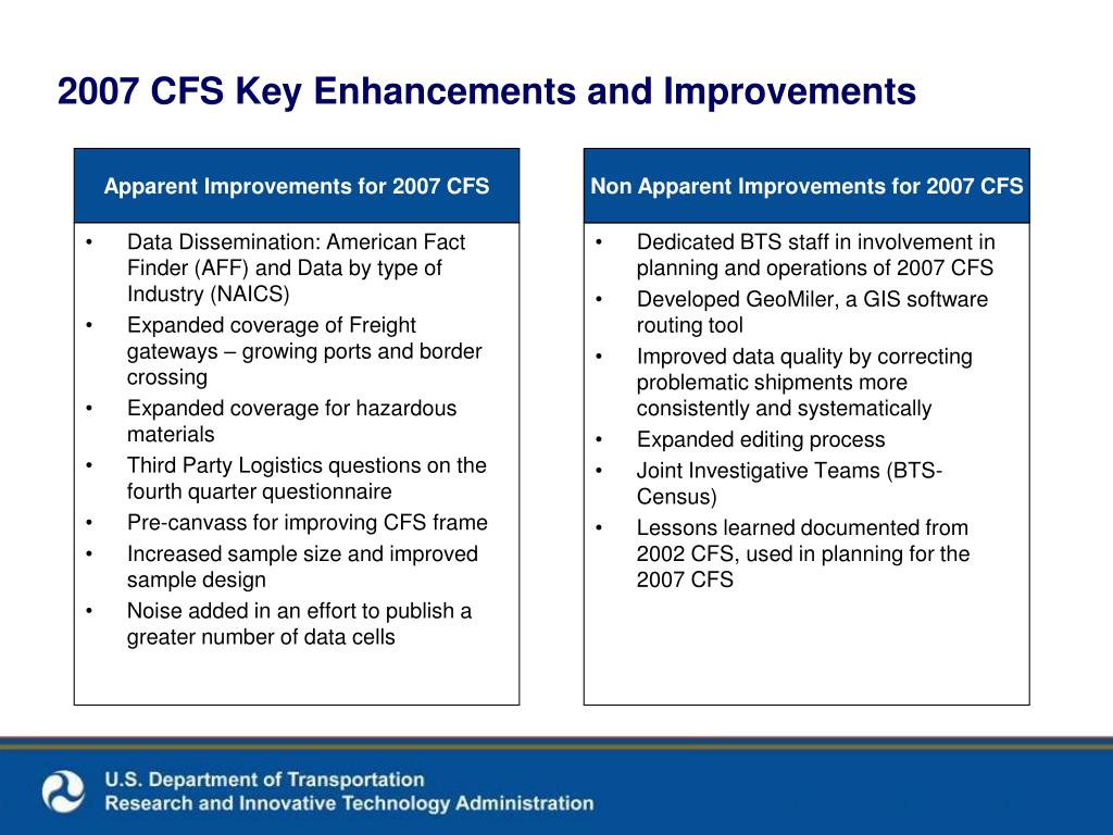 2007 CFS Key Enhancements and Improvements