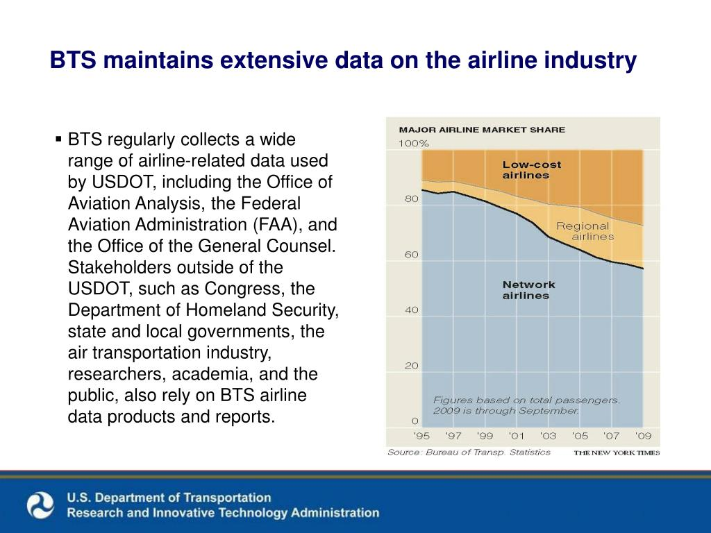 BTS maintains extensive data on the airline industry