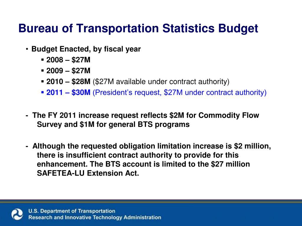 Bureau of Transportation Statistics Budget