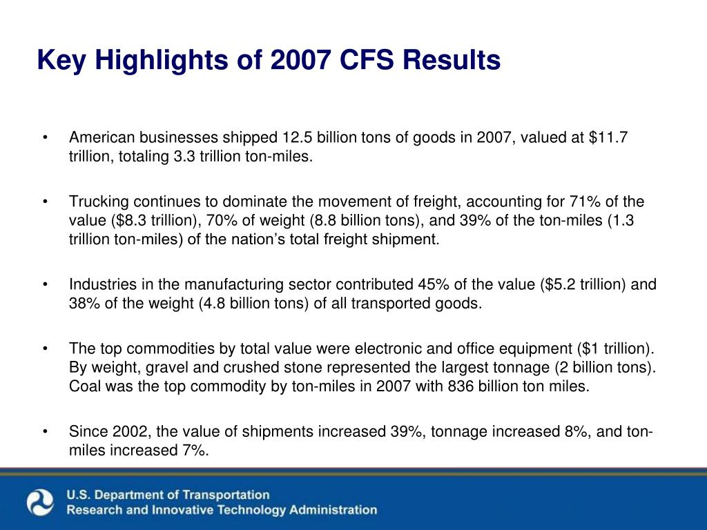 Key Highlights of 2007 CFS Results
