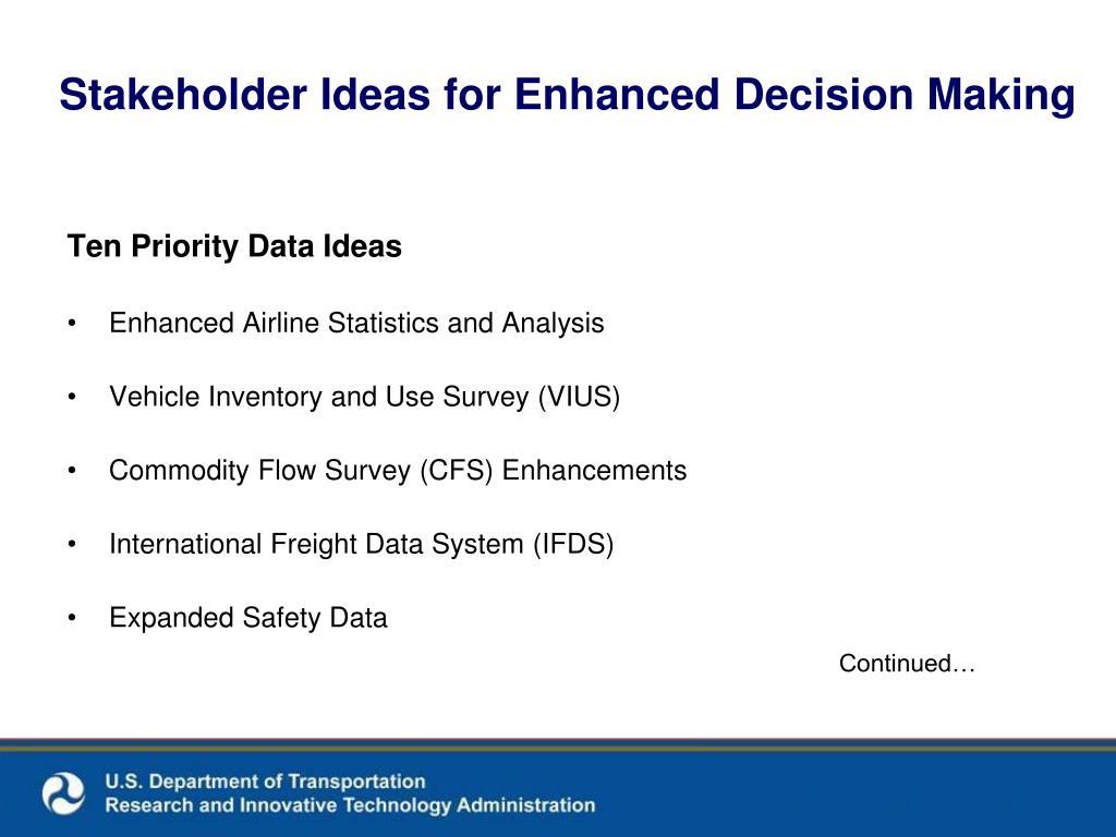 Ten Priority Data Ideas