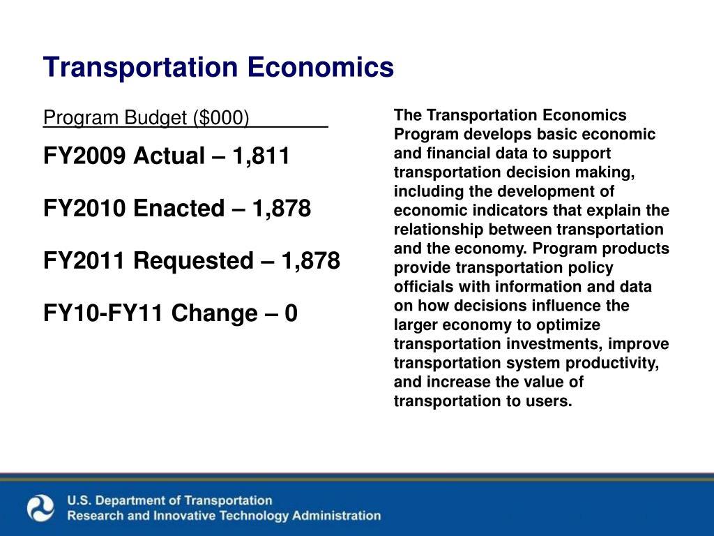 Program Budget ($000)
