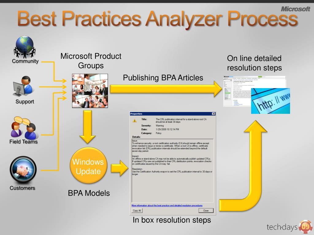 Best Practices Analyzer