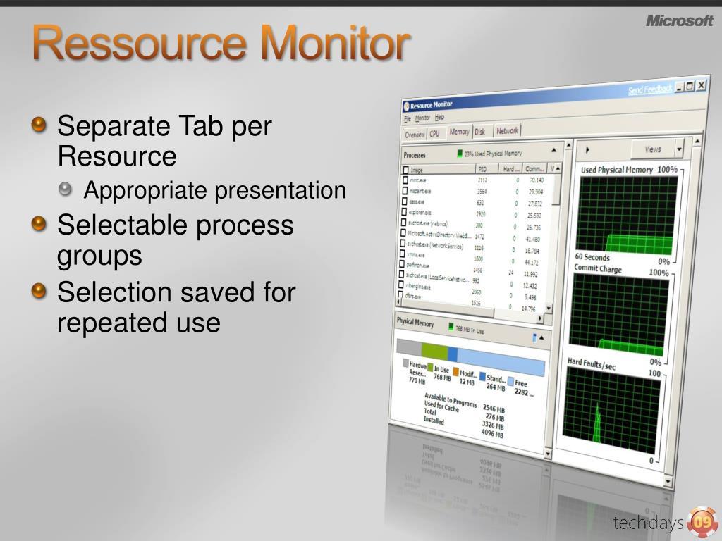 Ressource Monitor