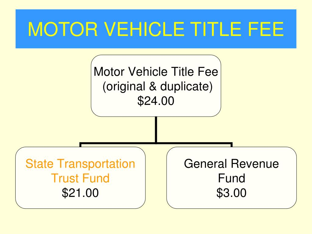 MOTOR VEHICLE TITLE FEE