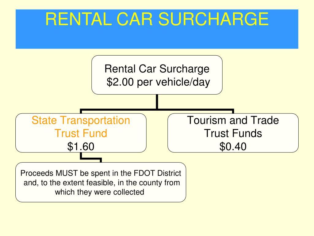 RENTAL CAR SURCHARGE
