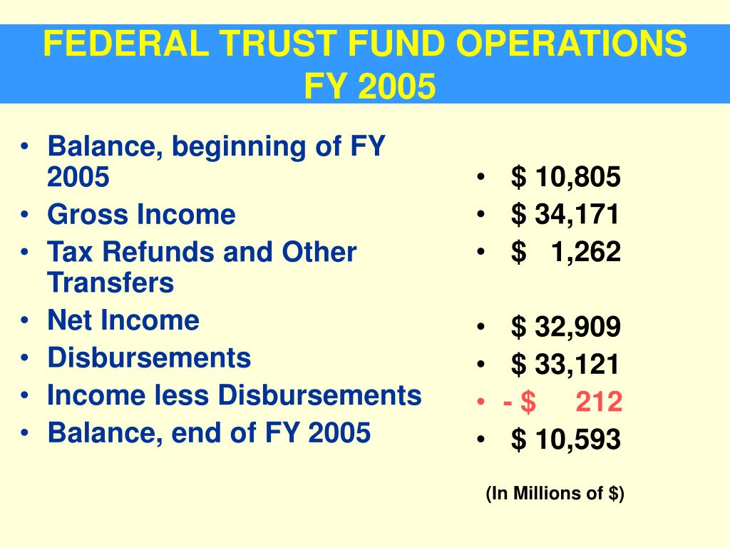Balance, beginning of FY 2005