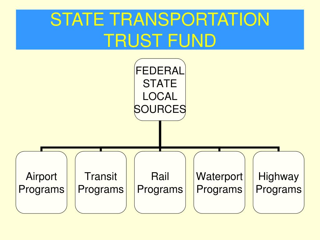 STATE TRANSPORTATION TRUST FUND
