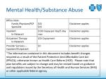 mental health substance abuse