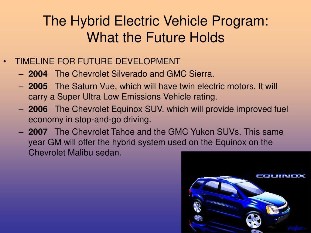 The Hybrid Electric Vehicle Program: