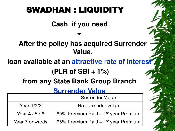 SWADHAN : LIQUIDITY