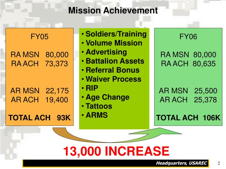 Mission Achievement