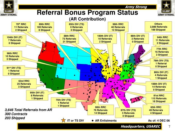 Referral Bonus Program Status