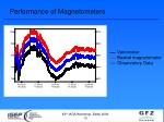 performance of magnetometers