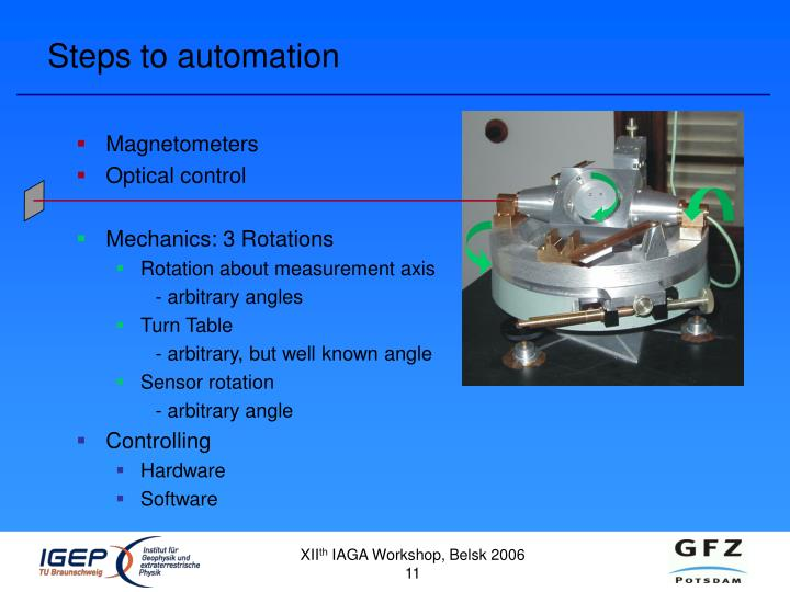 Steps to automation