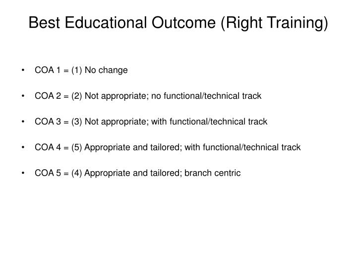 Best Educational Outcome (Right Training)